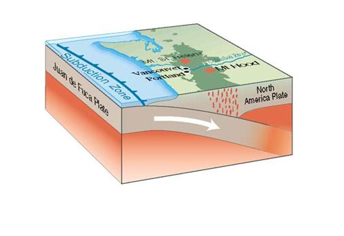 What Is A Subduction Zone Subduction Zone Subduction Global Map