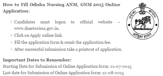 Anm online form last date
