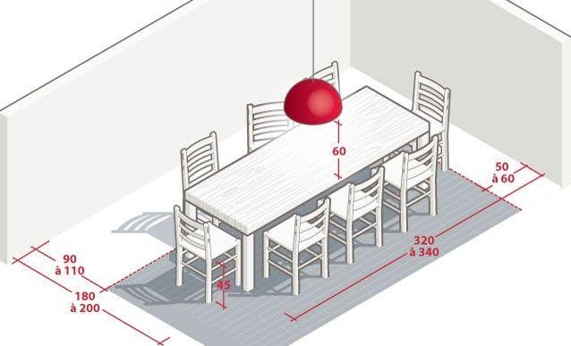 Am nager l 39 espace d 39 une salle manger de la salle la for Plan amenagement salon salle a manger