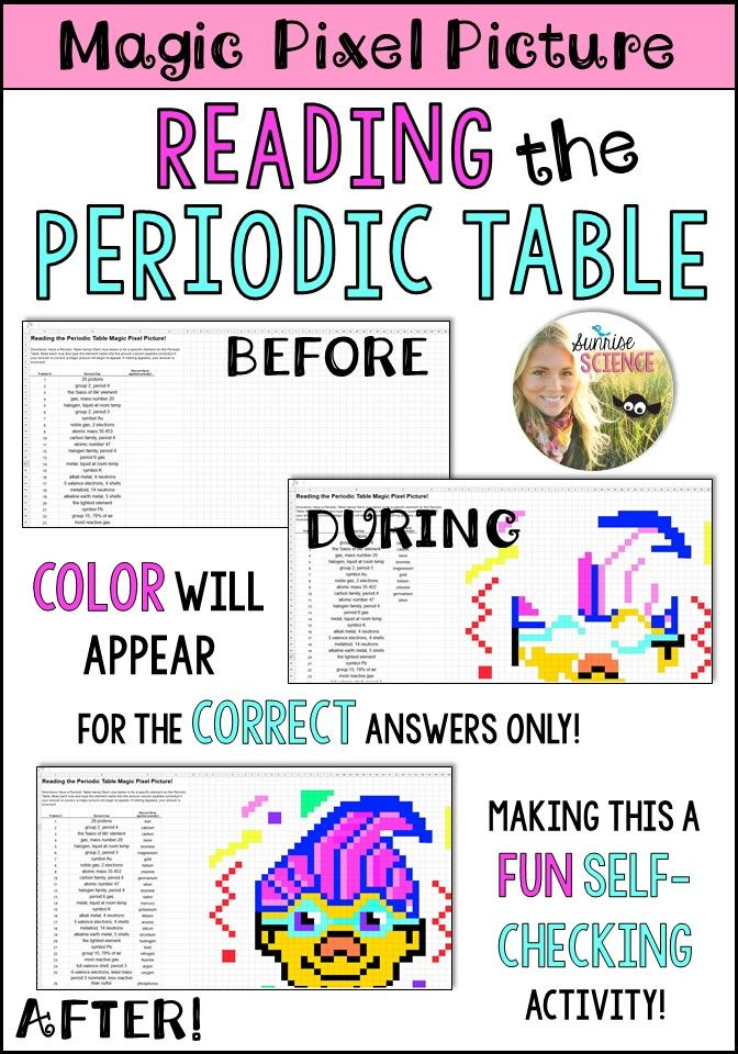 Reading the Periodic Table Magic Pixel Picture Digital Review - new periodic table worksheets pdf