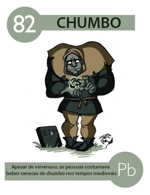 Símbolo - Pb Número atômico - 82 Massa atômica - 207,2 Grupo ou - new tabla periodica el xenon