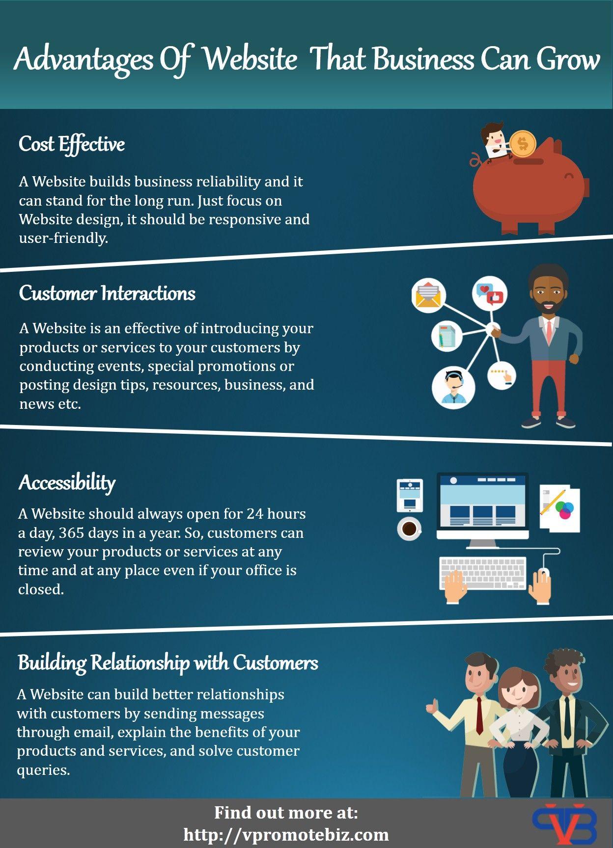 Sree Alunno Tech Solutions Offers High Quality Website Designing Website Development Andri Seo Digital Marketing Digital Marketing Services Digital Marketing