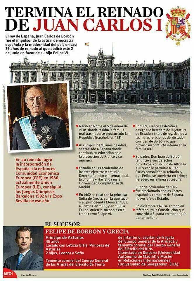 Termina el reinado de Juan Carlos I.