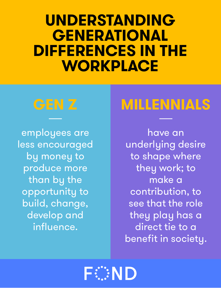 Understanding the Key Differences Between Millennial and Gen Z Workers #tips #guide #hr