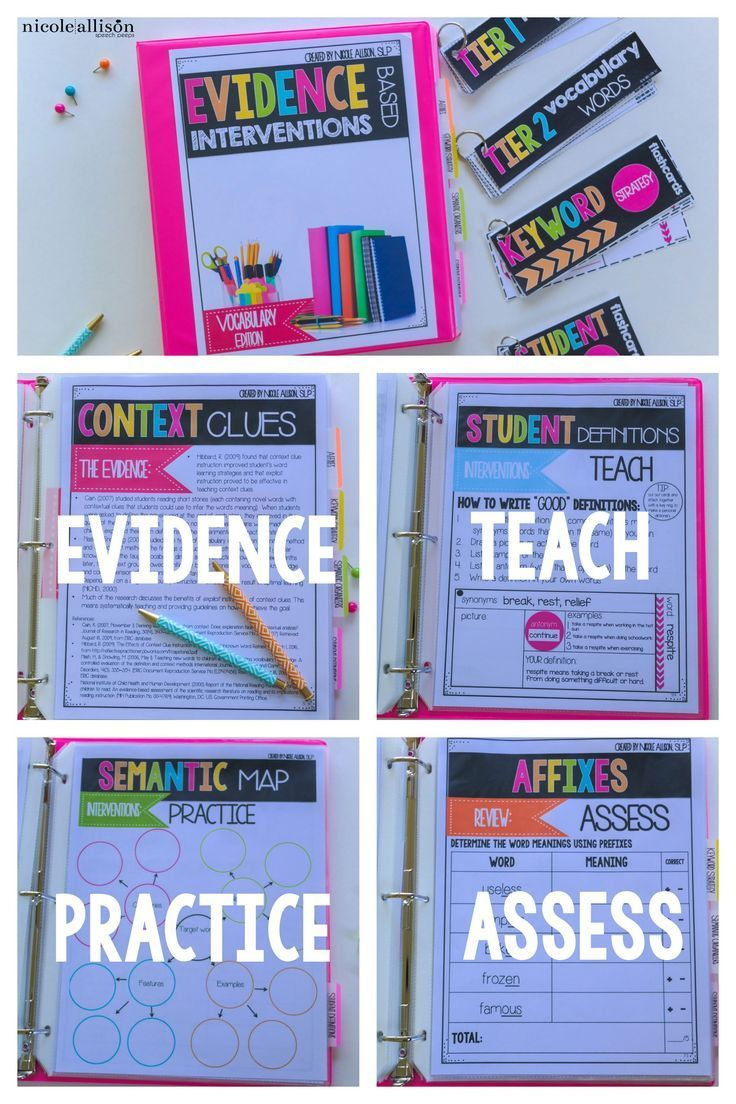 This binder has it all for teaching evidence-based intervention strategies for vocabulary! Easily use with students 2nd grade and up!