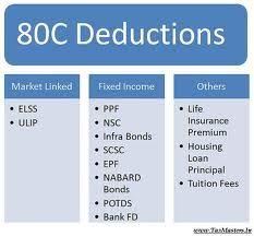 Insurance 80c
