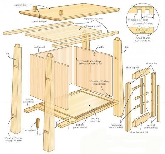 Japanese Inspired Cabinet, Japanese Inspired Furniture