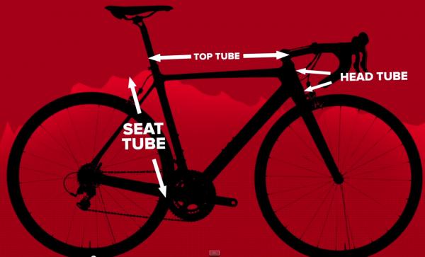 How To Select A Road Bike Frame Size Road Bike Road Bike Frames