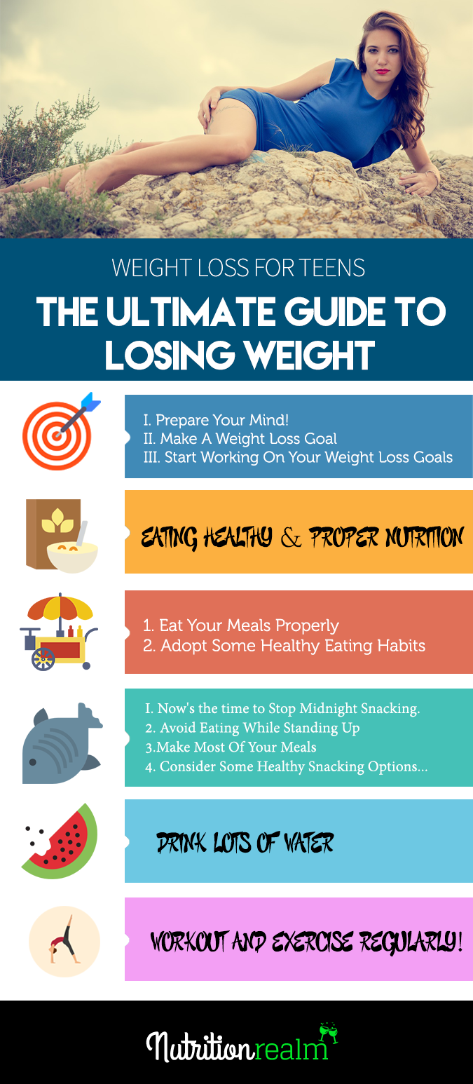 How-to Shed Weight Throughout Your Time