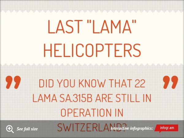 Infographic Last Lama Helicopters Where Are The Last Lamas