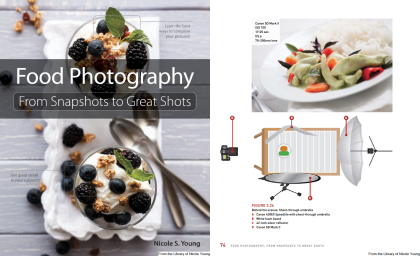 Food Props and Styling Resources