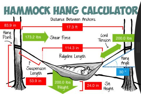 how to hang a hammock   google search how to hang a hammock   google search   hammock hanging      rh   pinterest