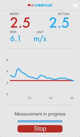 VAAVUD Smartphone Wind Meter App