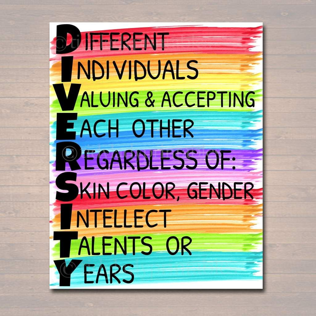 Diversity Poster Motivational Classroom Anti Bully Diversity Poster English Classroom Posters Classroom Rules Poster