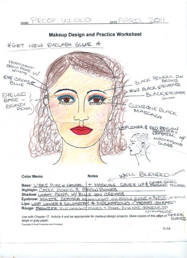 Character Design Worksheet : Makeup for theatre worksheet google search