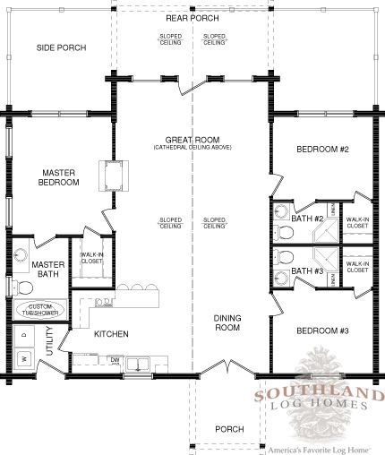 Wateree IV - Log Home Plan