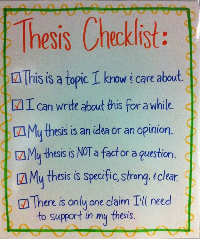Thesis Checklist Anchor Charts   Ms Ela Anchor Charts  Thesis Checklist Anchor Charts