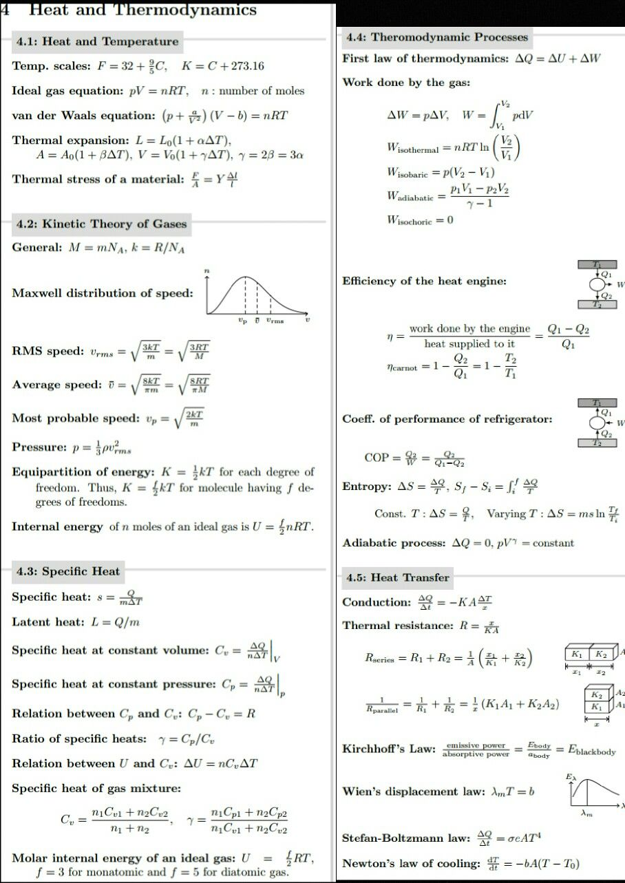 Heat & thermodynamics Cheat sheet Chemical Engineering, Mechanical  Engineering, Civil Engineering, Chemistry Notes