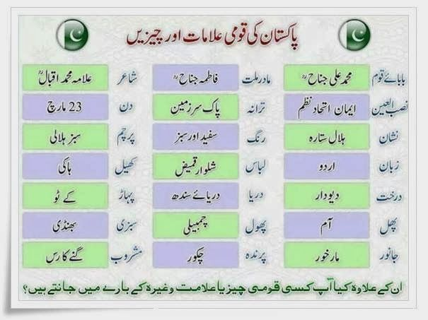 Pakistan Hotline National Symbols And Things Of Pakistan