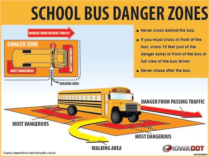 Here S A Quiz For School Bus Safety Week Were Are The Danger