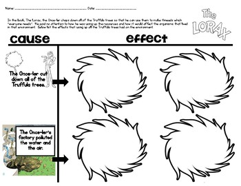 The Lorax Cause And Effect Environmental Changes Science Ga Habitat Unit Cause And Effect The Lorax Environmental Change