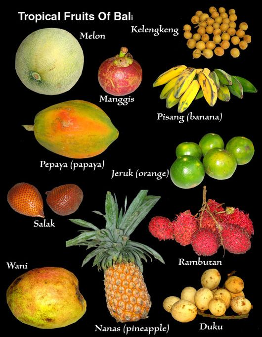 Guide To Tropical Fruits In Bali Bali Blog Indonesia Tropical