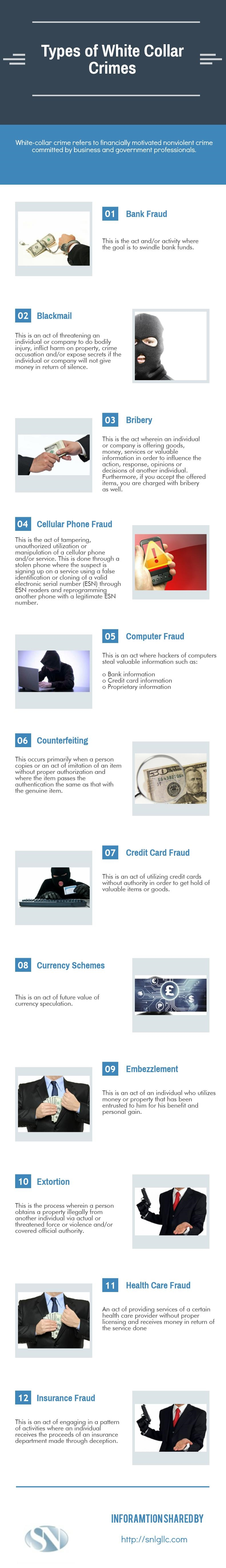 take a look the list of white collar crimes law infographics types of white collar crime