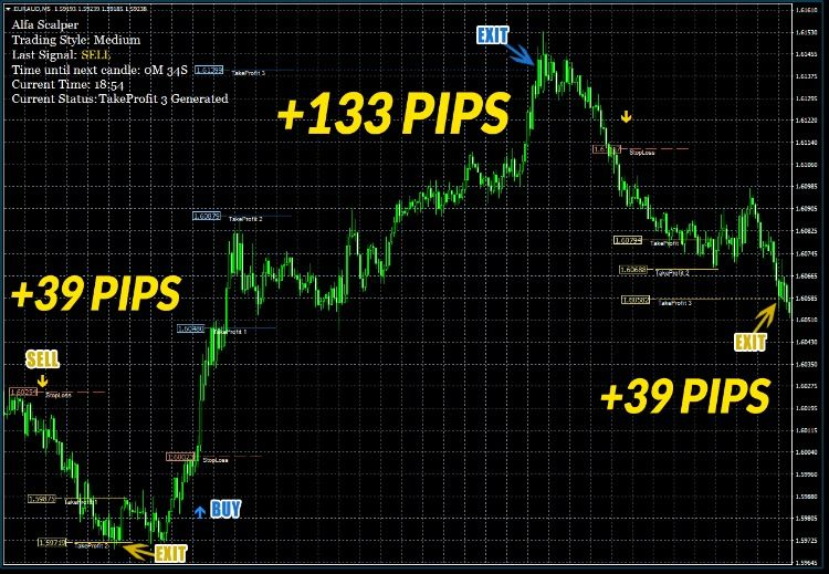 Pin By Juicy Marketplace On Forex Day Trading Strategies Pdf To
