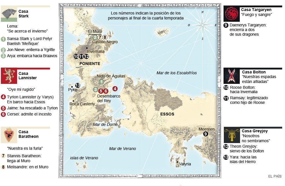 El mapa de Juego de Tronos | Infografías | Mapa juego de tronos ...