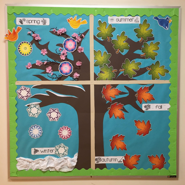 Four Seasons Bulletin Board Bulletin Board Kindergarten