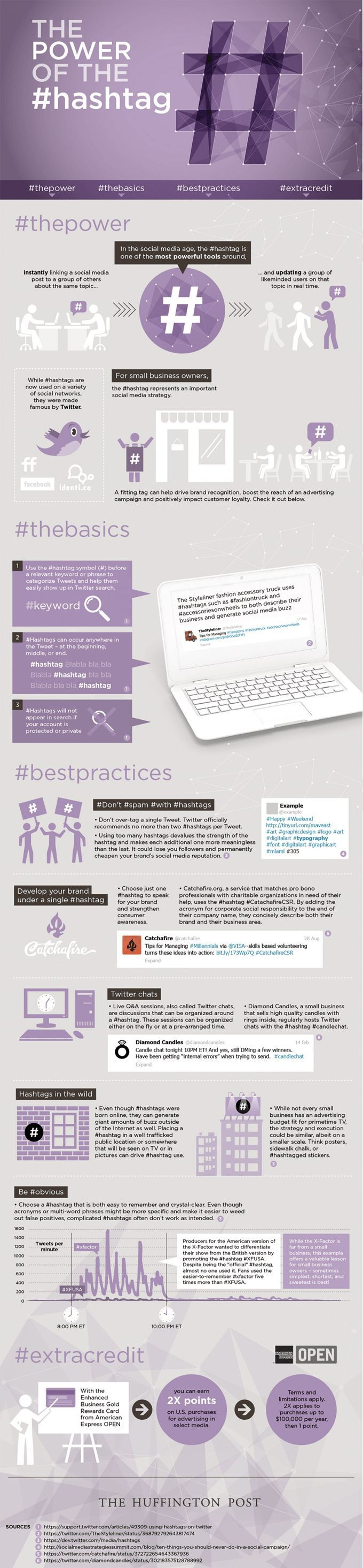 Business infographic : How To Use Hashtags To Grow Your Business [Infographic]  JohnEEngle.com