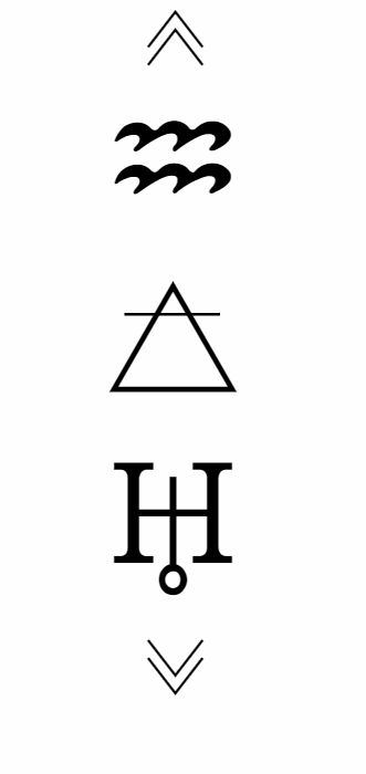 Aquarius Tattoo Symbols From Original Source With All Of Them