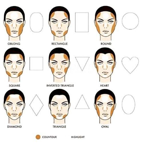 8 formes de visage pour choisir le contouring qui vous convienne d couvrez les la forme. Black Bedroom Furniture Sets. Home Design Ideas