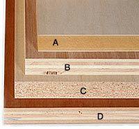 Understanding Cabinet Plywood Fine Homebuilding Article