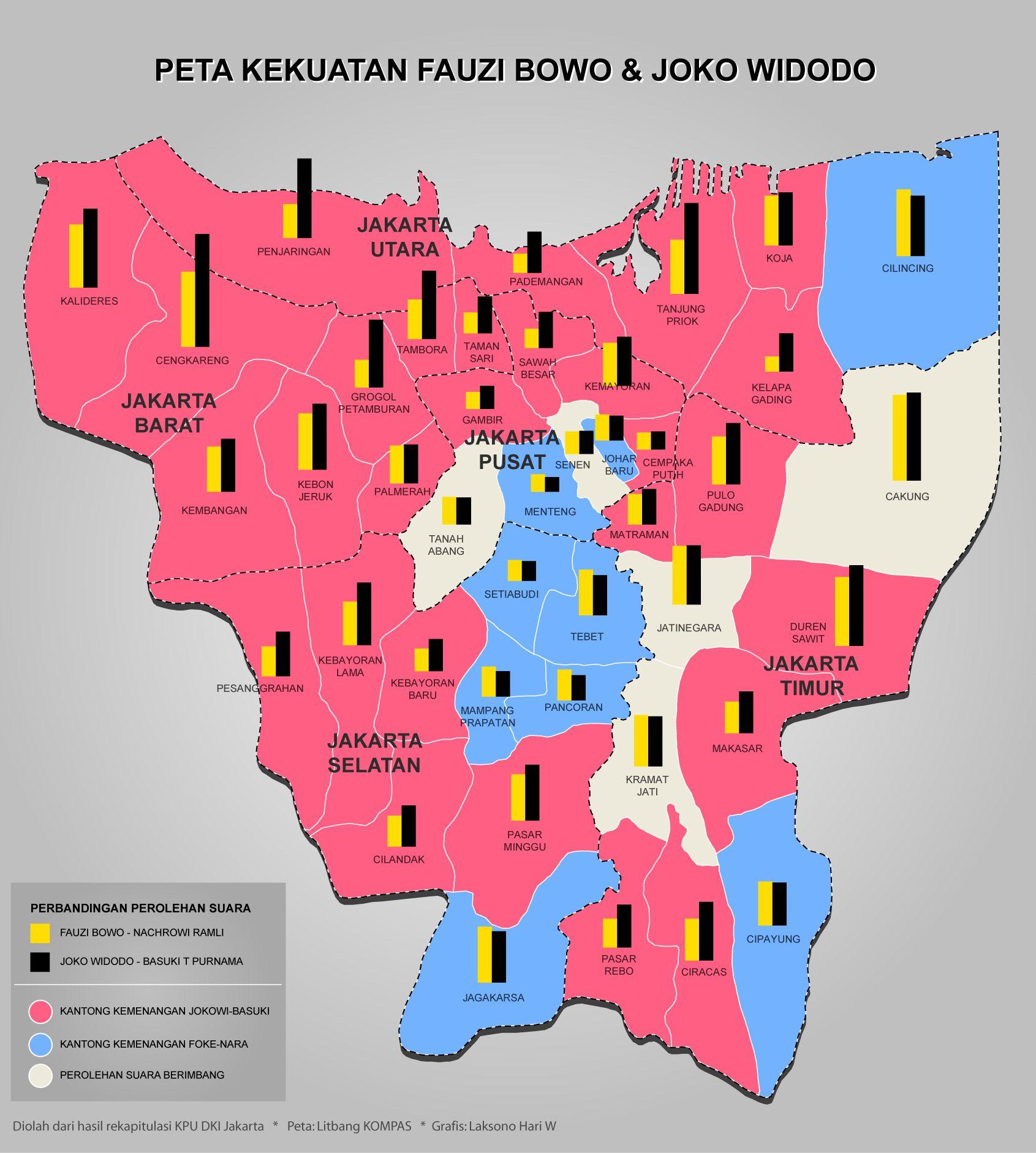 Peta kekuatan Fauzi Bowo dan Joko Widodo berdasarkan peroleh suara pada putaran pertama Pilkada DKI Jakarta 2012.