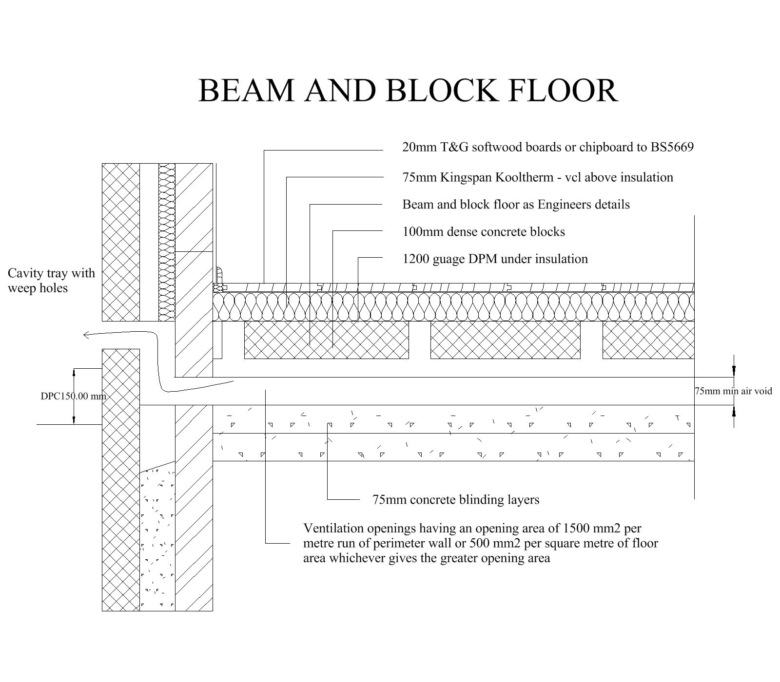 Floor Construction Detail Google Search Detailed Drawings Concrete Blocks Detail
