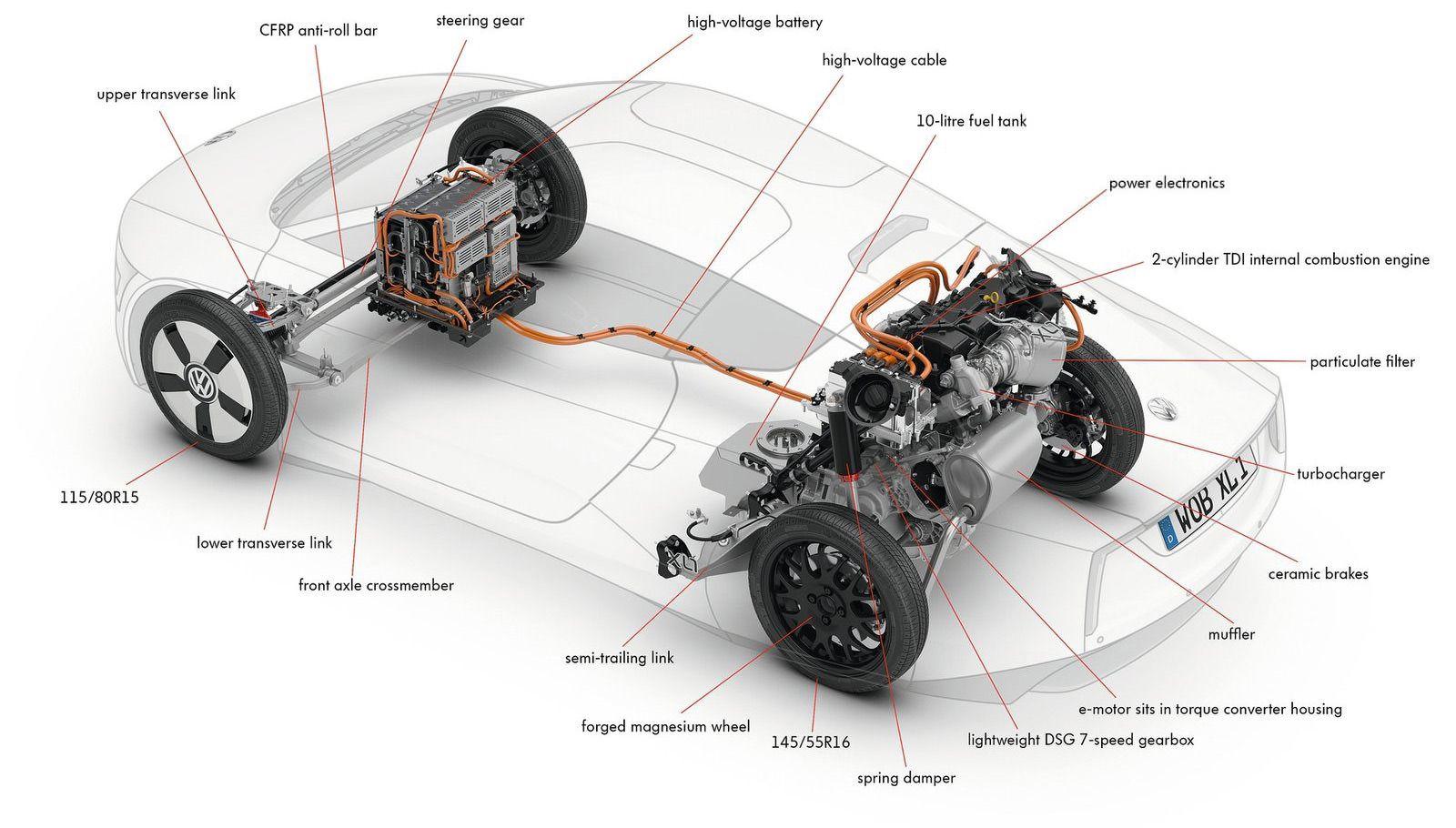 Volkswagen Xl1 Best Hybrid Electric Of 2013 Fuel Efficient Cars