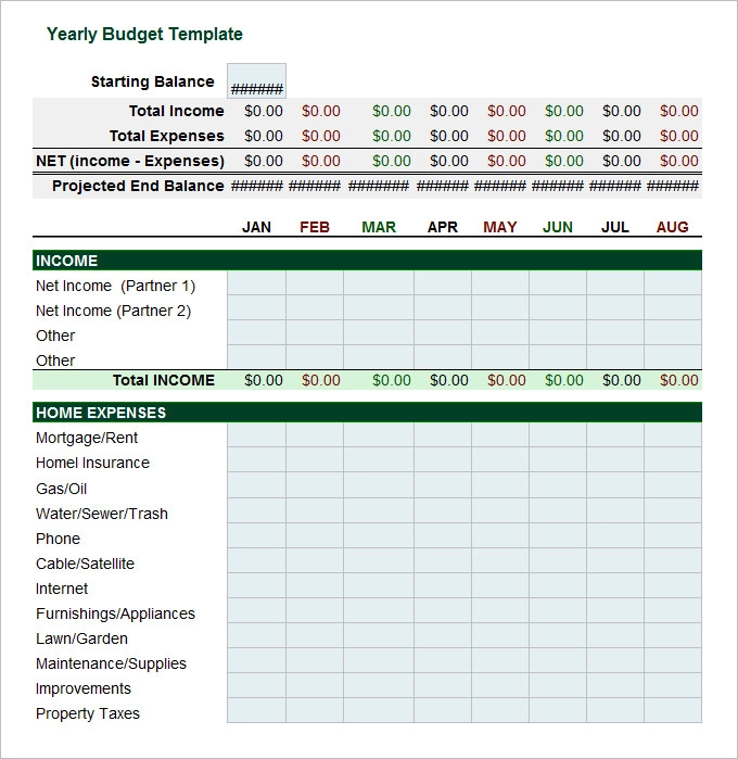 14+ Annual Budget Templates | Excel budget template ...