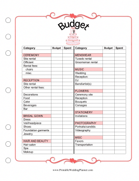 wedding planning budget template