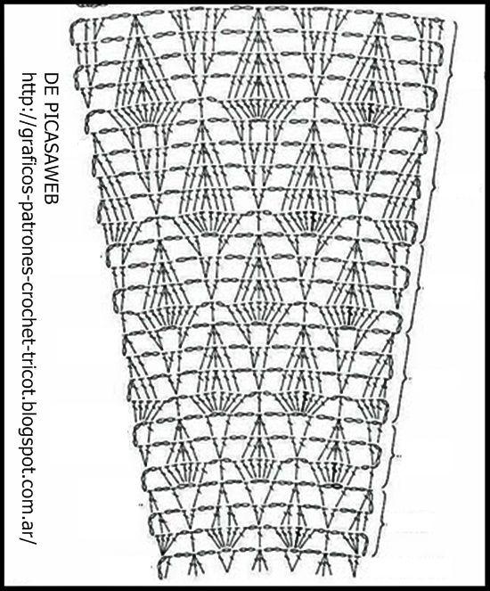 Patrones de puntos a crochet para vestidos