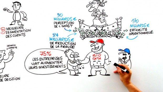 Infographie Dynamique Life Scribing Big Data Prise De Notes