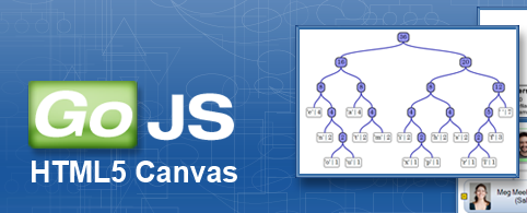 Gojs is a fast and powerful javascript library for implementing gojs is a fast and powerful javascript library for implementing interactive diagrams in html5 web applications ccuart Gallery