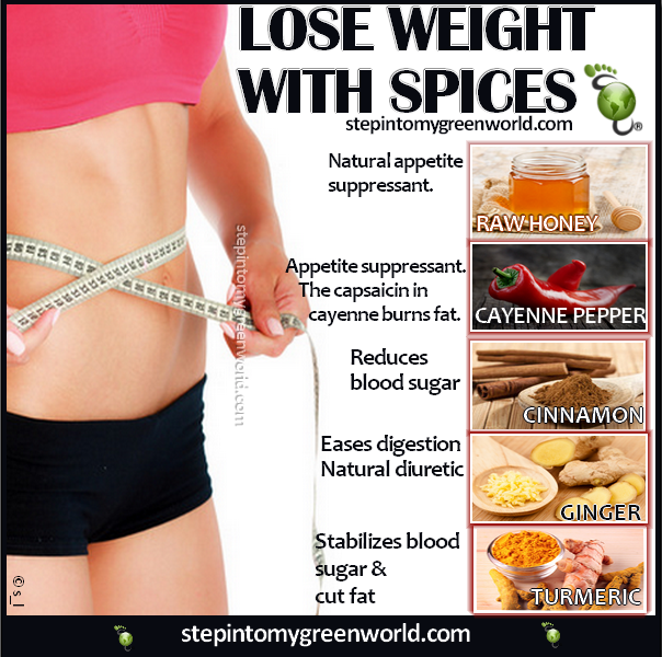 How to lose weight fast in 1 day at home