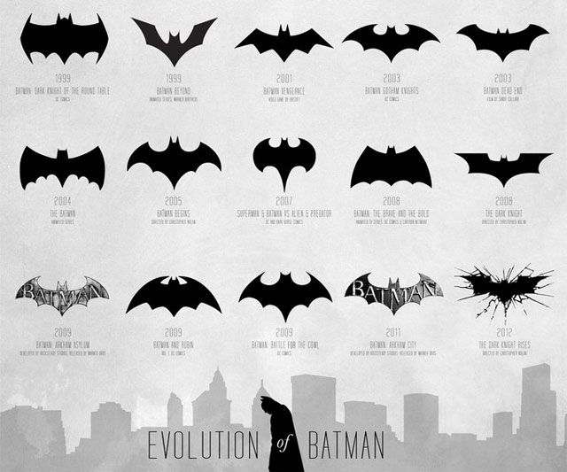 Evolution Of The Bat Signal Poster Batman Visual