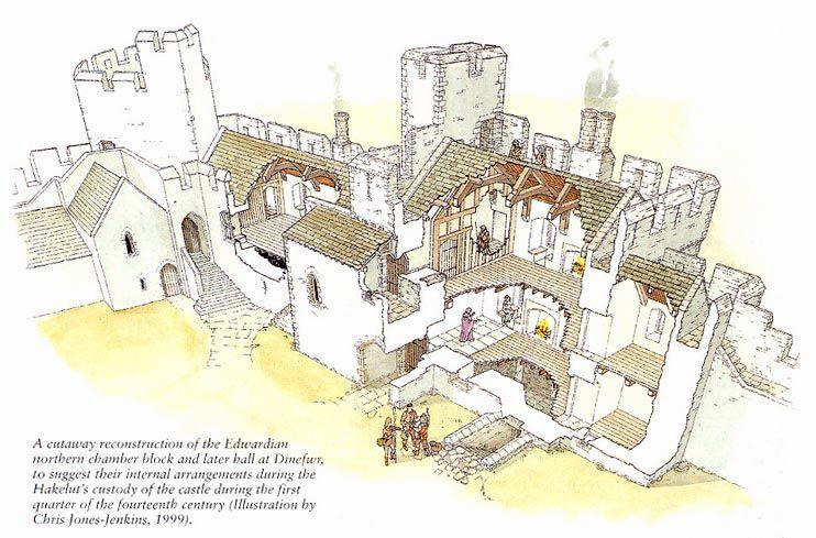 Dinefwr Castle Ground Plan Medieval Buildings