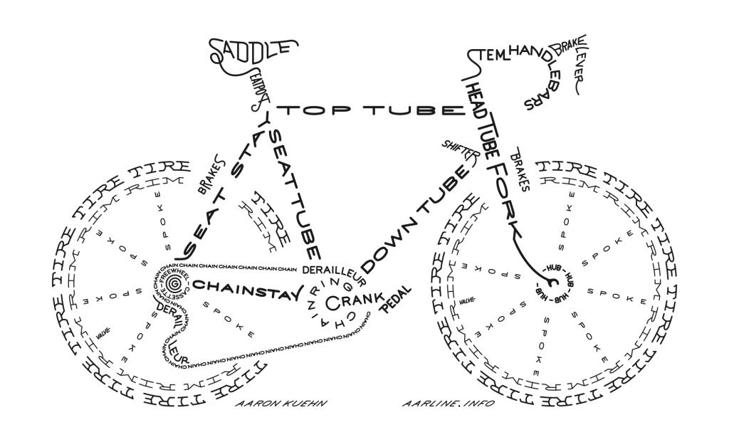 Bicycle Typographic Fahrrad Poster