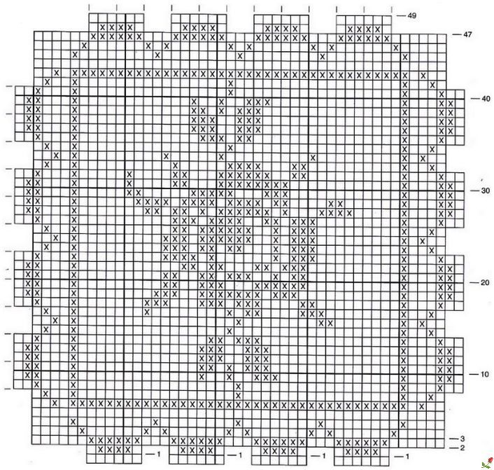 Filet Crochet Pattern | Crochet | Pinterest | Bordes de ganchillo ...