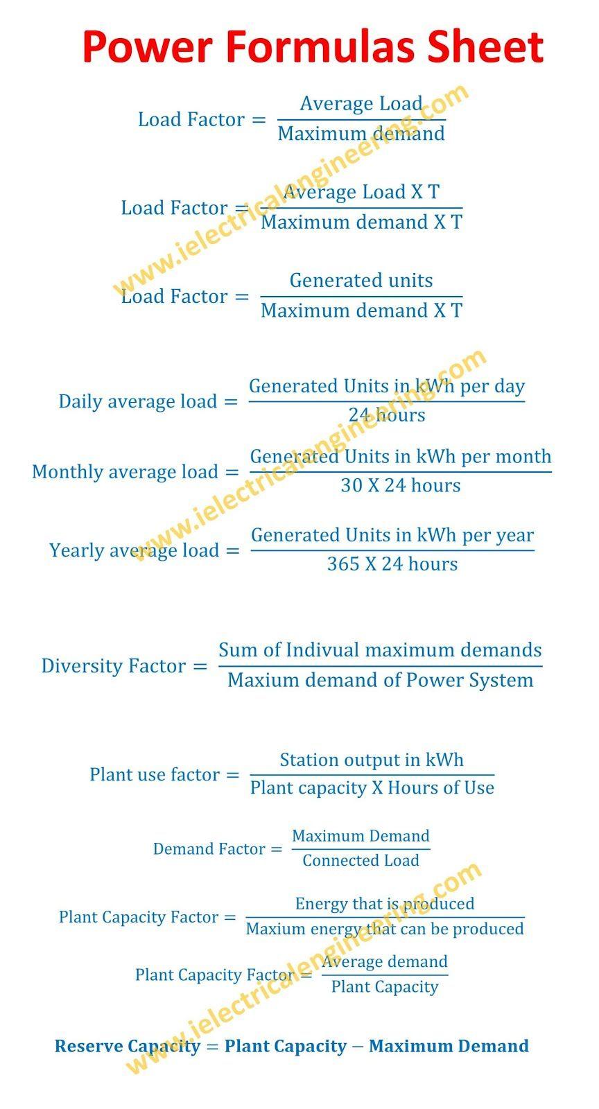 power generation formula sheet v 01 electrical engineering