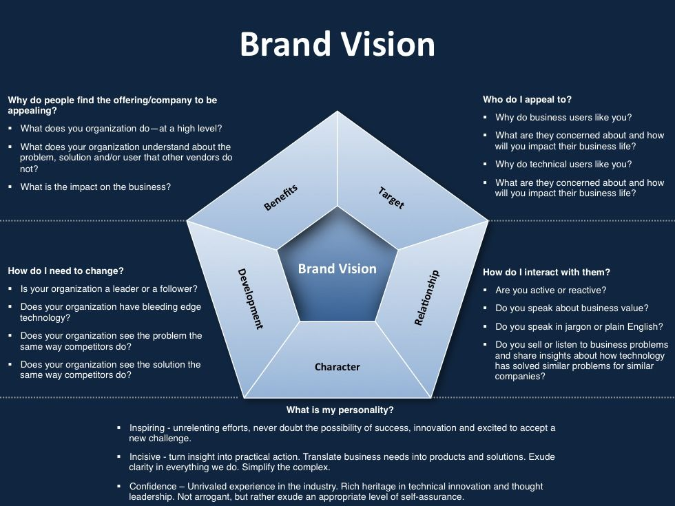 Website Proposal Template Download at Four Quadrant Web