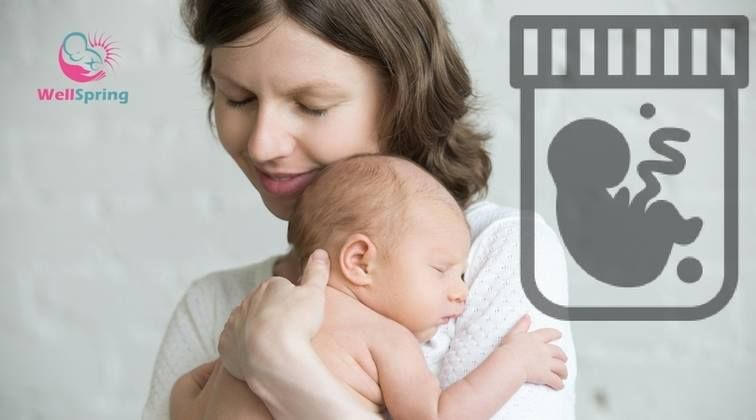 Pin on IVF IN INDIA